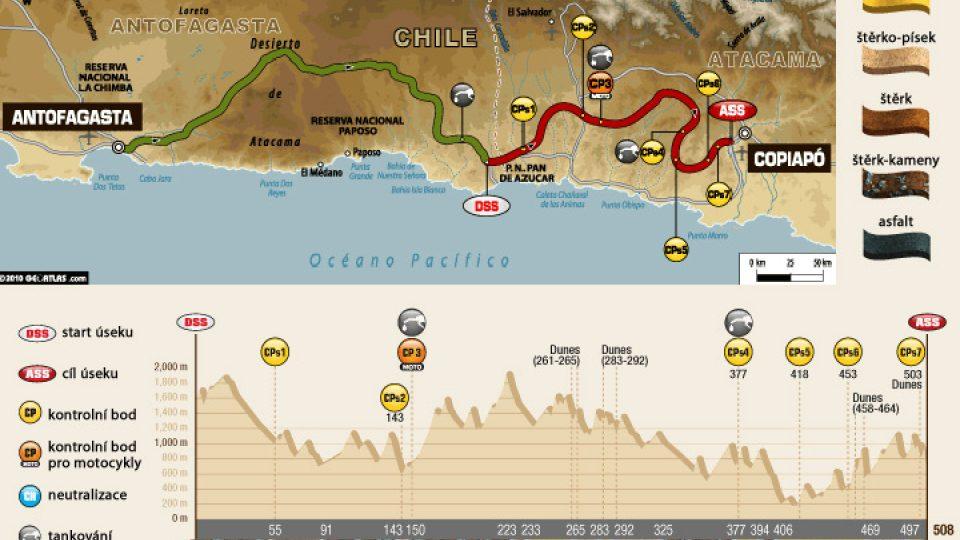 8. etapa rallye Dakar 2011