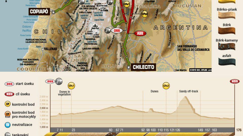 10. etapa rallye Dakar 2011
