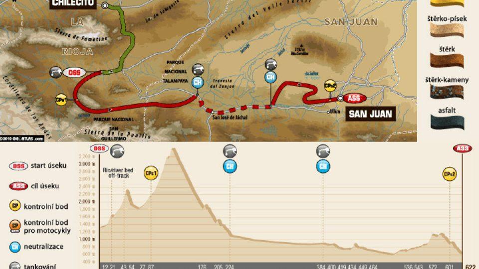 11. etapa rallye Dakar 2011