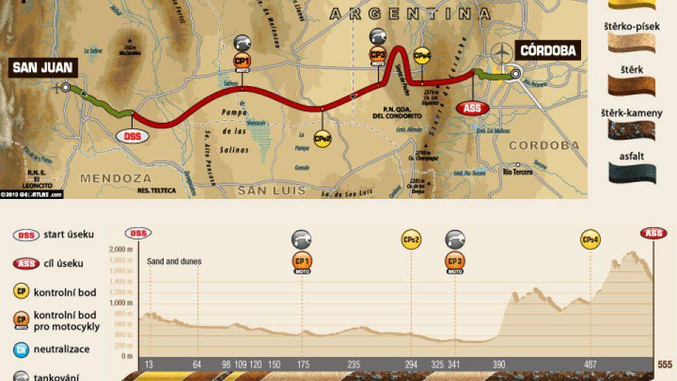 12. etapa rallye Dakar 2011 – automobily a motocykly