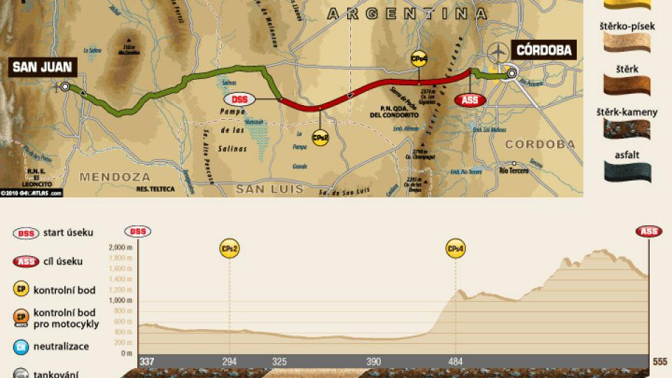 12. etapa rallye Dakar 2011 – kamióny
